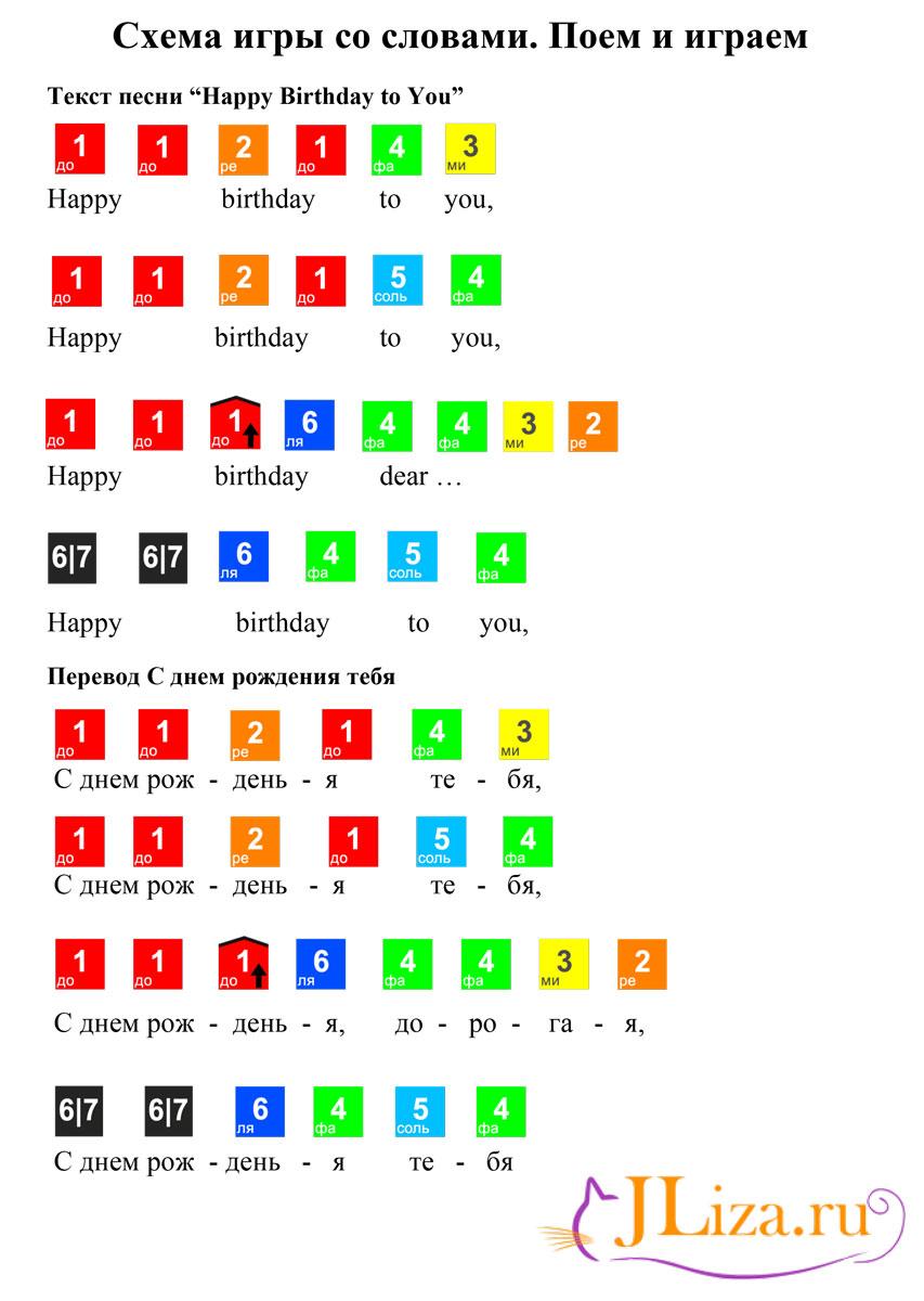Как сыграть песню с днем рождения тебя