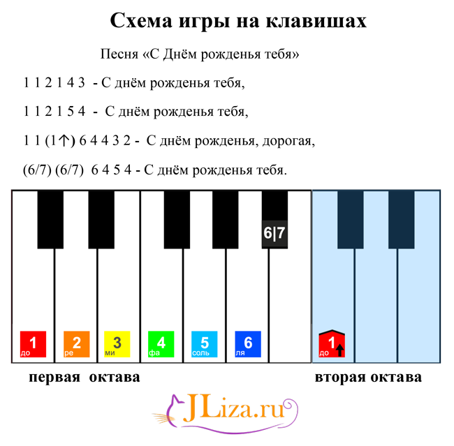 Конспект музыкального занятия с детьми средней группы В