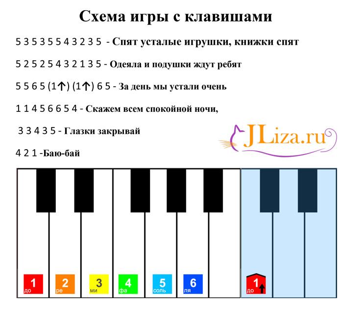 Мелодии для фортепиано для начинающих картинки